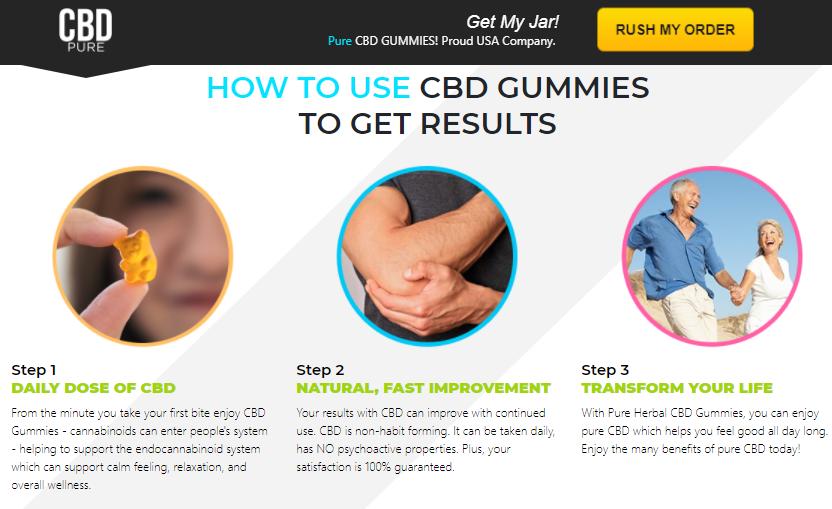 gleaming cbd gummies